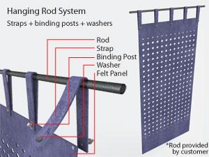 Hanging panels on rod