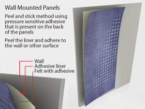 Wall mounting Felt Panels