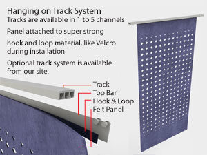 Hanging Felt Panels with Track system